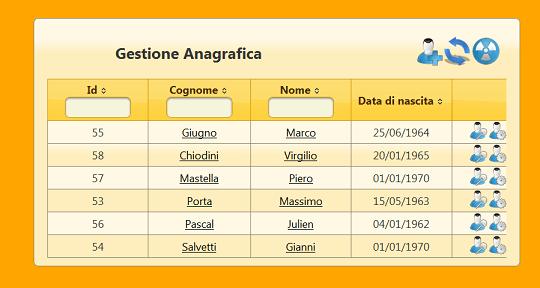 Test Pro anag