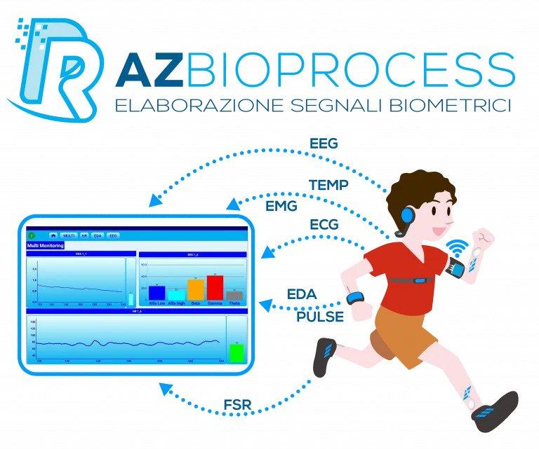 Esami e sensori in AZ Bioprocess