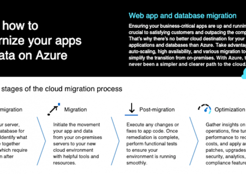 Learn how to modernize your apps and data on Azure